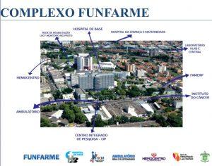 Milton Vieira quer zerar fila de atendimentos de um dos maiores complexos hospitalares da América Latina 6